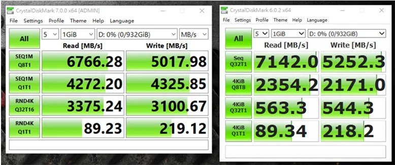 MSI B550 motherboard testing result