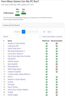 Top100 Games P1