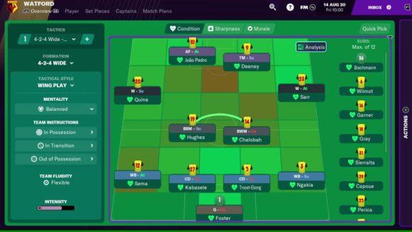 Watford+Tactics