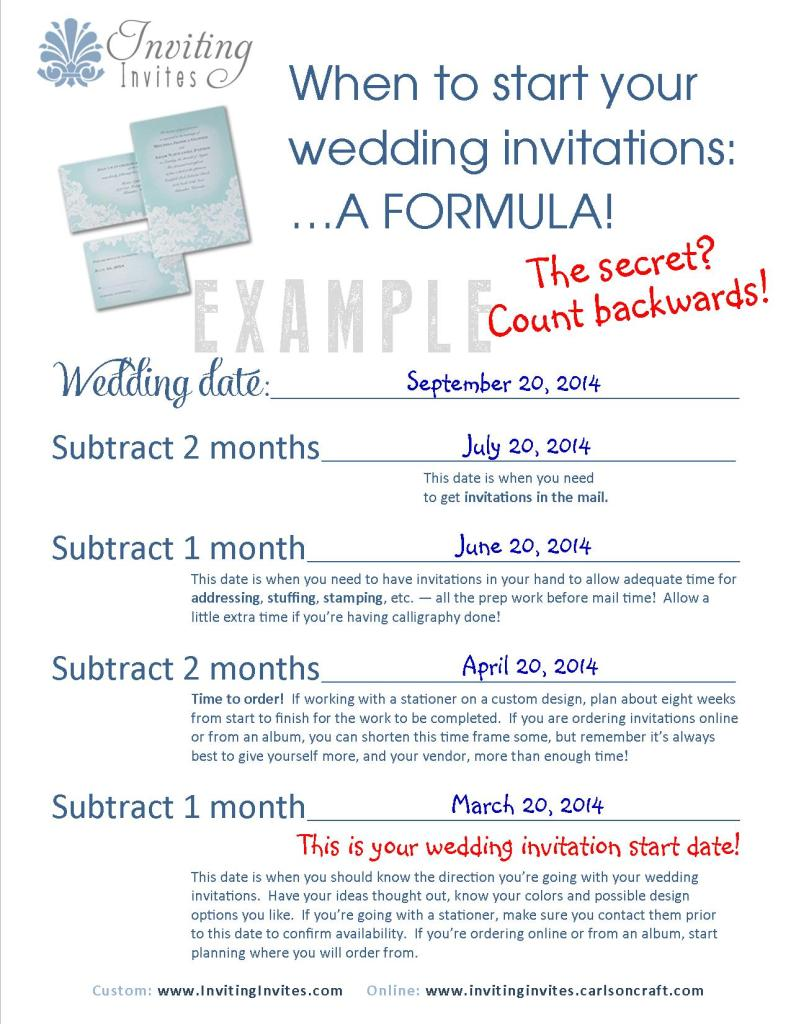 Invitation_Formula_Flyer_example