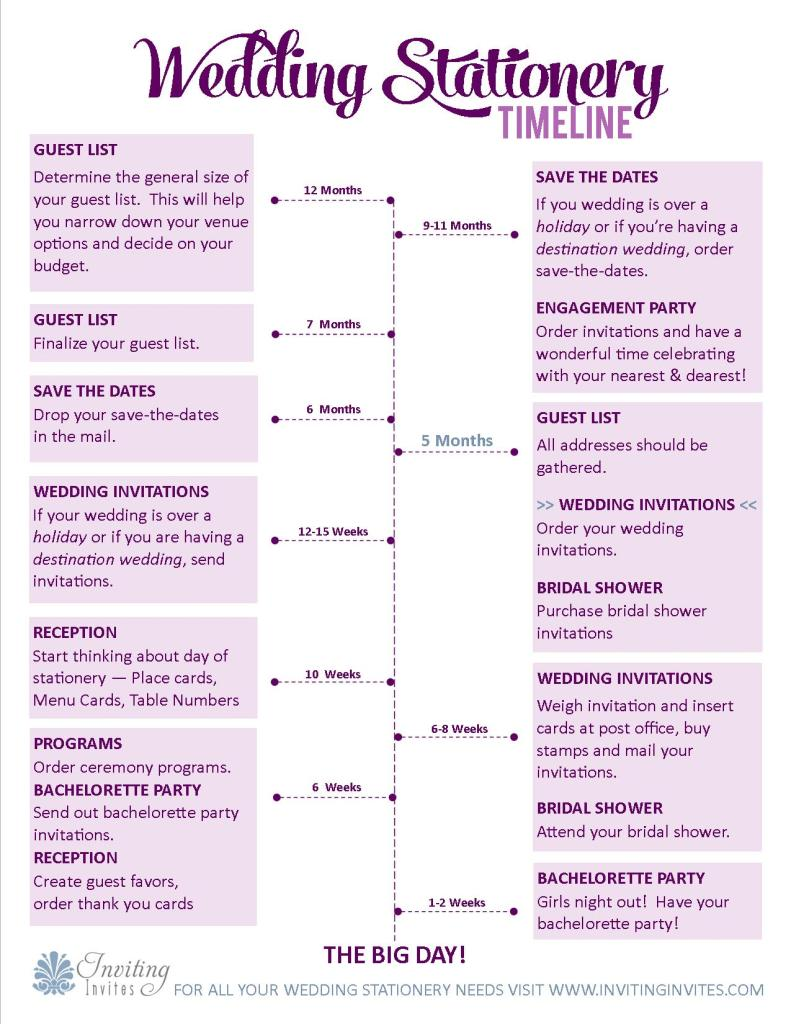 WeddingStationeryTimeline