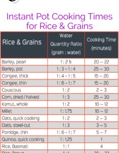 Instant pot cooking times for rice grains oats legumes cookinglesson pressurecookerforbeginners also  free cheat sheets september rh involvery