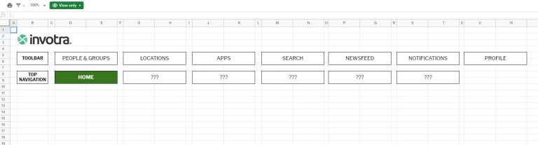 Sample navigation layout spreadsheet