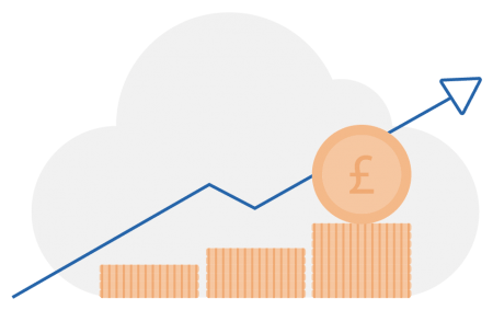 Economics of the cloud illustration