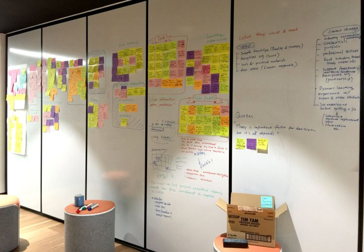 Photo of Affinity Mapping