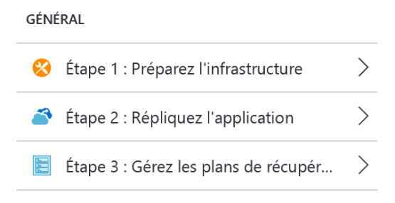 Option for Disaster Recovery Plan