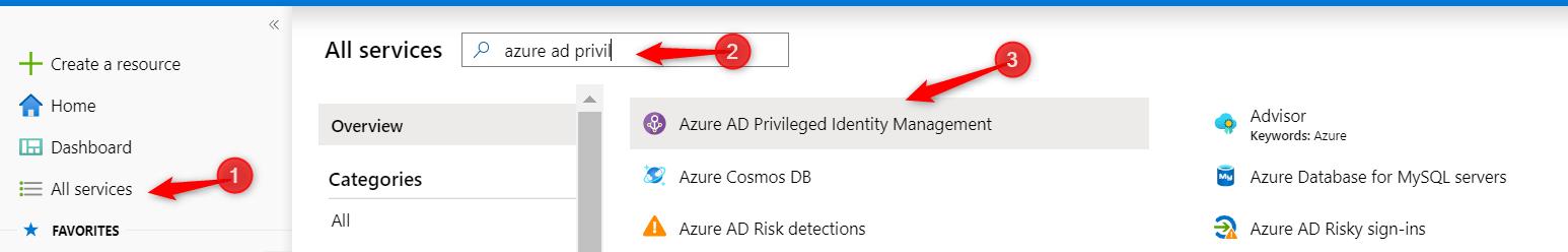 Azure PIM - Find Azure AD PIM