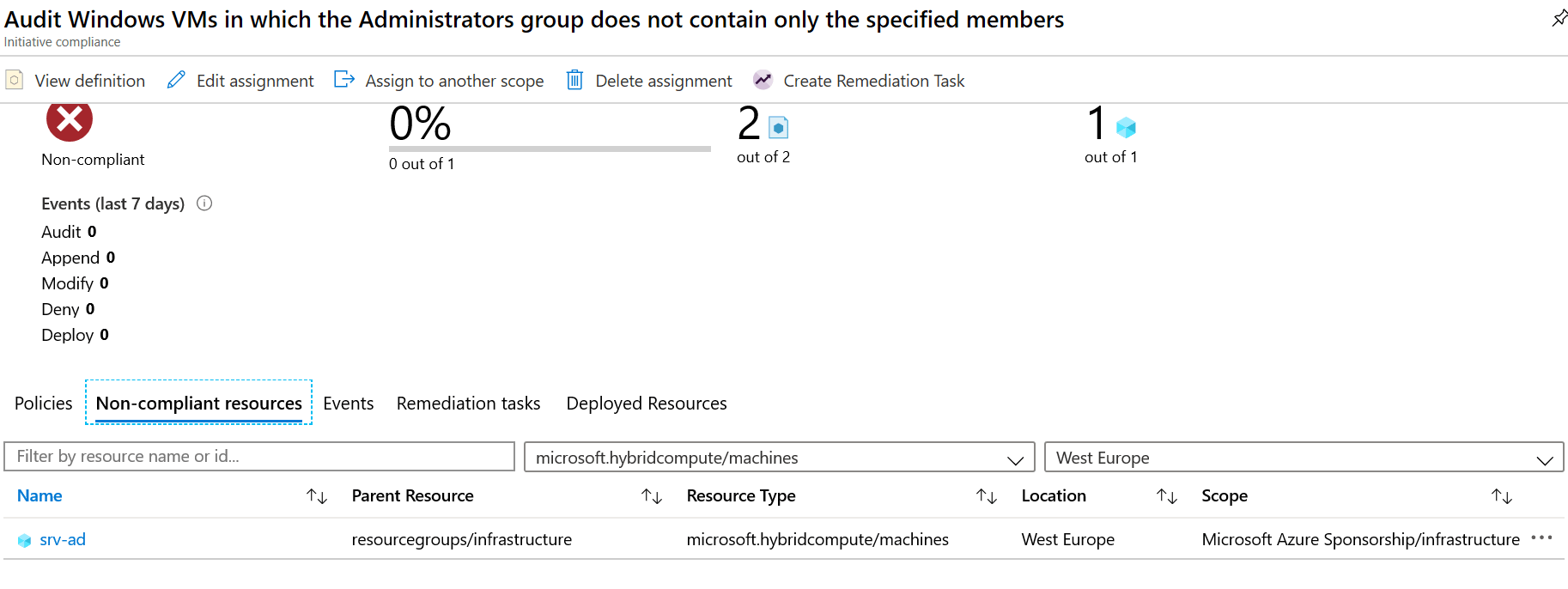Azure policy server are not compliant