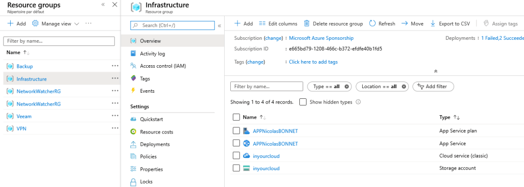 Autoscale on Azure - Azure ressource has been created