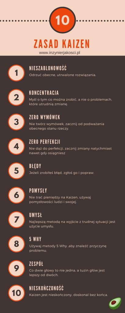 10 zasad kaizen