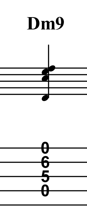 Chord Of The Week D Minor 9 Open Chord Ioannis Anastassakis