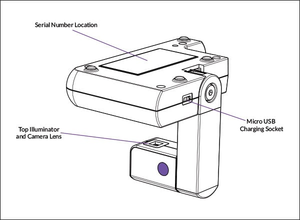 Portable Digital Pocket Microscope, Choosing your iolight