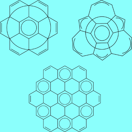 Aromaticity in Graphene and other 2D Systems