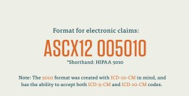 Maximum Diagnosis Codes Submission on Claim Forms