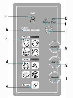 Jupiter Venus water ionizer controls