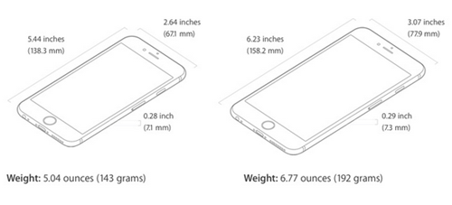 New Features And Prices Of iPhone 6s And iPhone 6s Plus