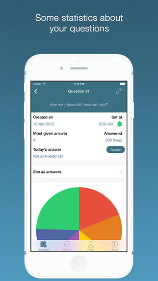 Repeto for iPhone Lets You Track Habits, Actions, and More | iOS App ...