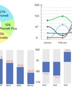 also  beautiful chart for ios support animation and click rh iosexample