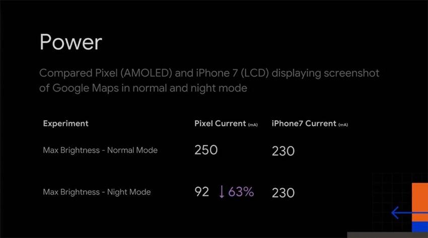 Increase battery life dark mode