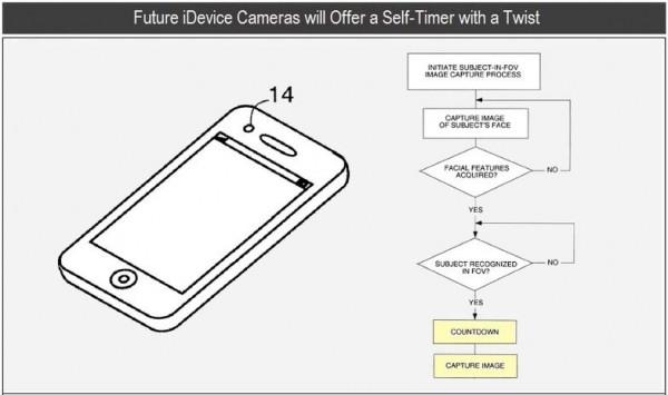 Reconocimiento facial en fotos, nueva patente de Apple