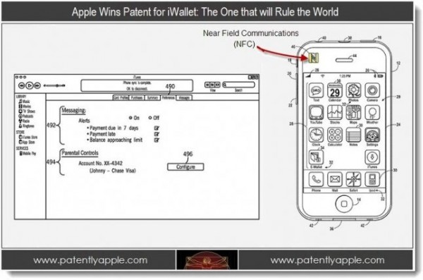 petente NFC apple