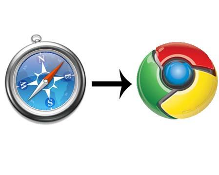 Cómo ver fácil web abiertas en Safari en Chrome iOS