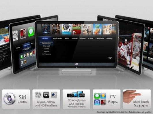 iTV de Apple-Ultra HD LG