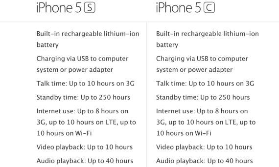 3-Batería iPhone5S iOSMaces