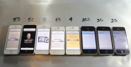 every-iPhone-test-530x274