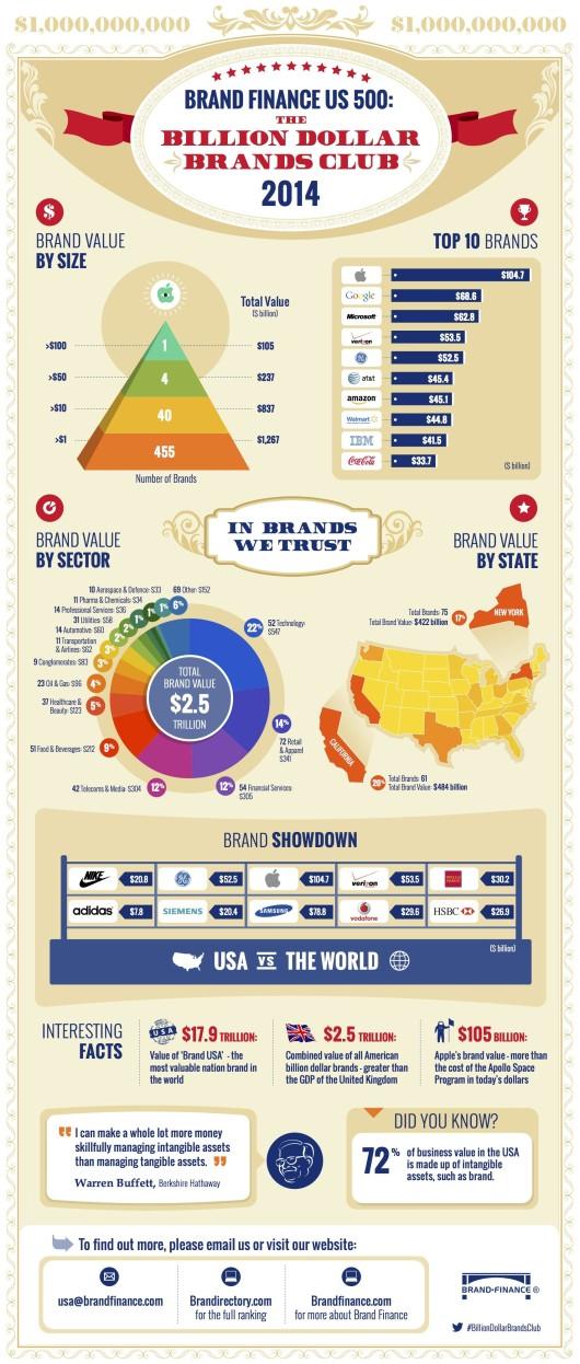 infographic-iosmac