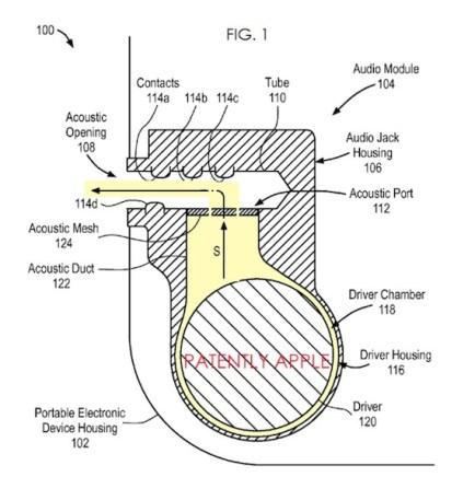 patente de apple-iosmac