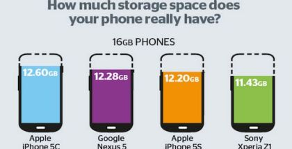 apple-iphone-capacity