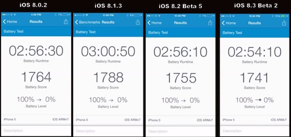 test de bateria ios 8