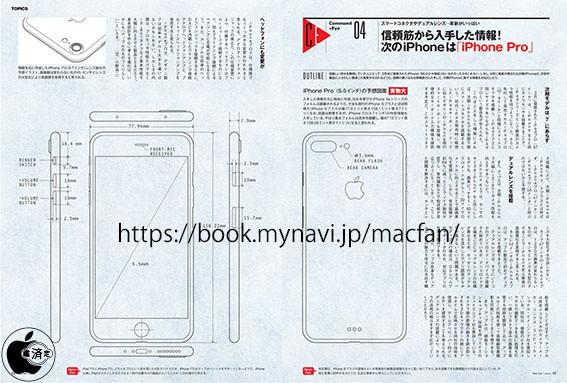 boceto iPhone 7