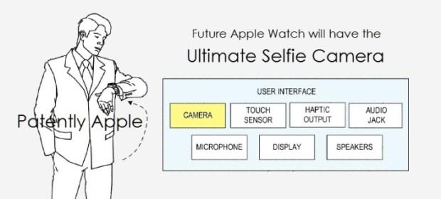 La patentente agrega a una de sus características la cámara, imagen de Patently Apple