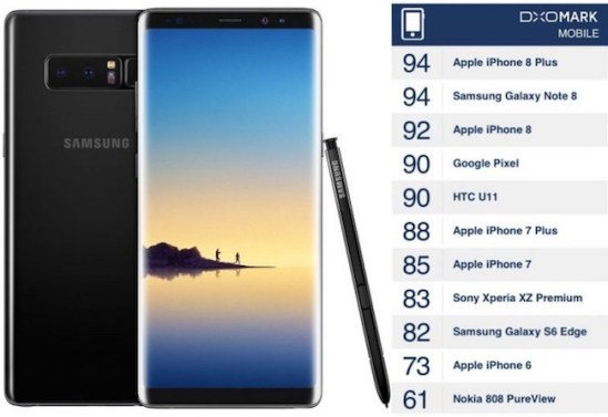 Samsung Galaxy Note 8 frente a la cámara del iPhone 8 Plus