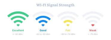 intensidad Wi-Fi