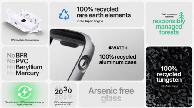Apple Watch medio ambiente