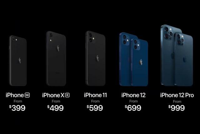 Precios del iPhone 2020