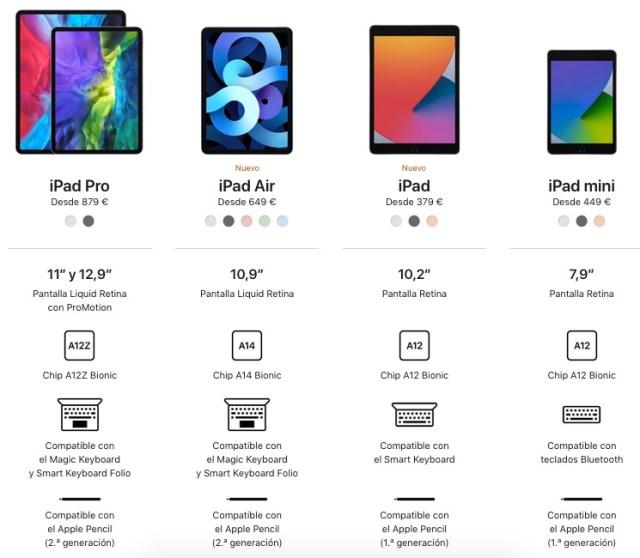 iPad para estudiantes, la mejor opcion