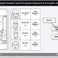"Secure option for ios face detection : ""3D Object Recognition"""
