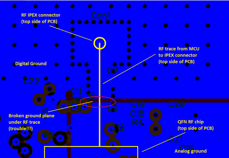 RF PCB layout trace antenna feed ground plane