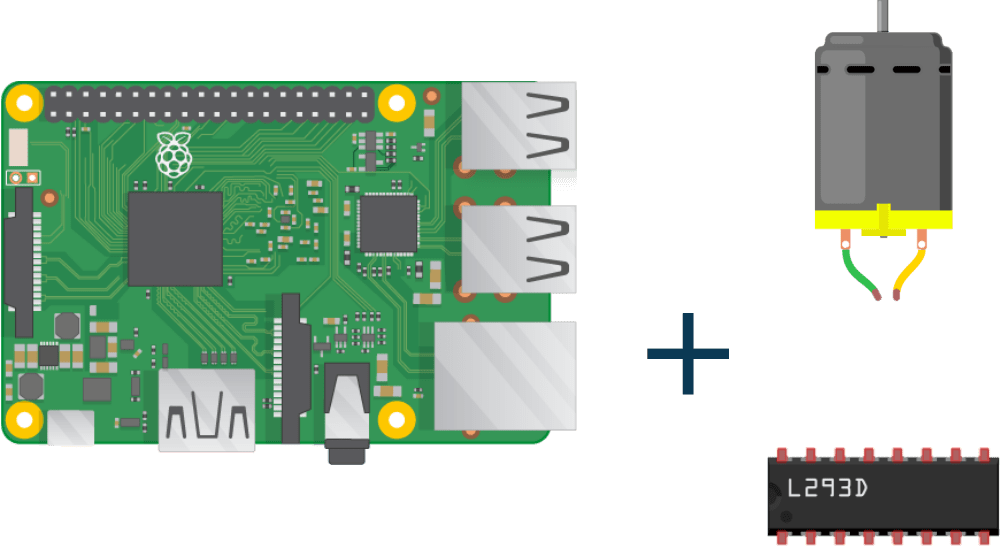 H-Bridge Motor Driver in Raspberry Pi using python
