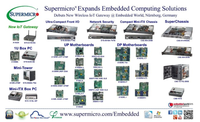 Super Micro Computer Embedded World