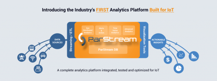 ParStream Analytics