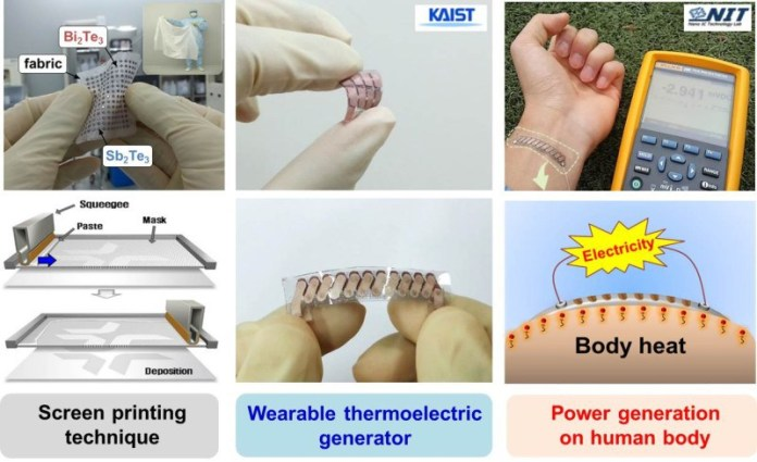 thermoelectric generator glass wearable