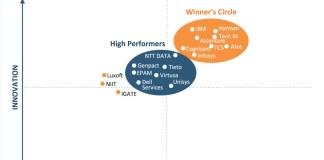 Accenture IoT Blueprint