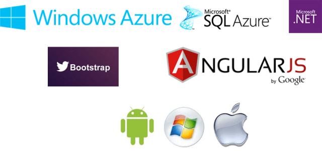 Azure Solutions