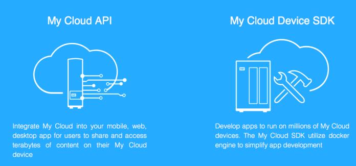 WDLabs Cloud