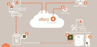 Afero Platform